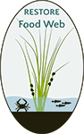 RESTORE Food Web Logo